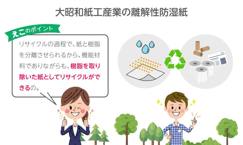 えこのポイント 大昭和紙工産業の離解性防湿紙