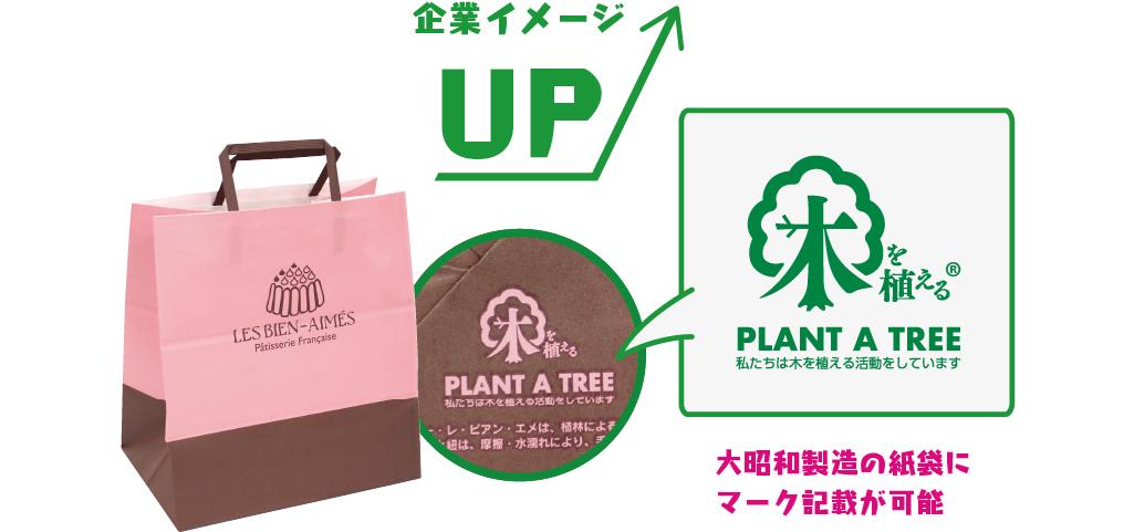 大昭和紙工産業の紙袋に使用できます